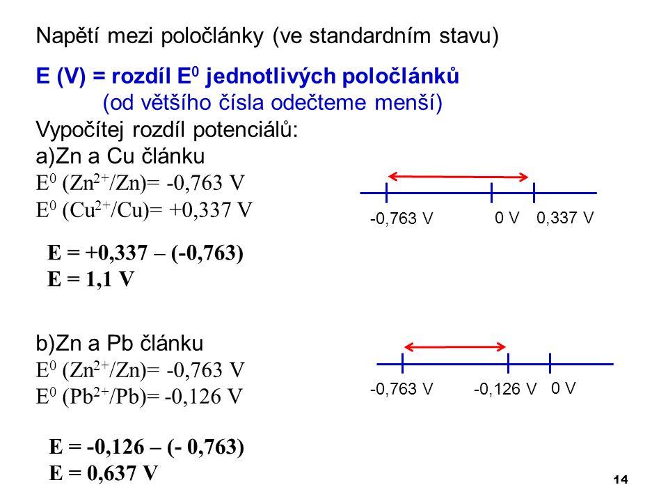 14 Napětí mezi poločlánky (ve standardním stavu) E (V) = rozdíl E 0 jednotlivých poločlánků (od většího čísla odečteme menší) Vypočítej rozdíl potenci