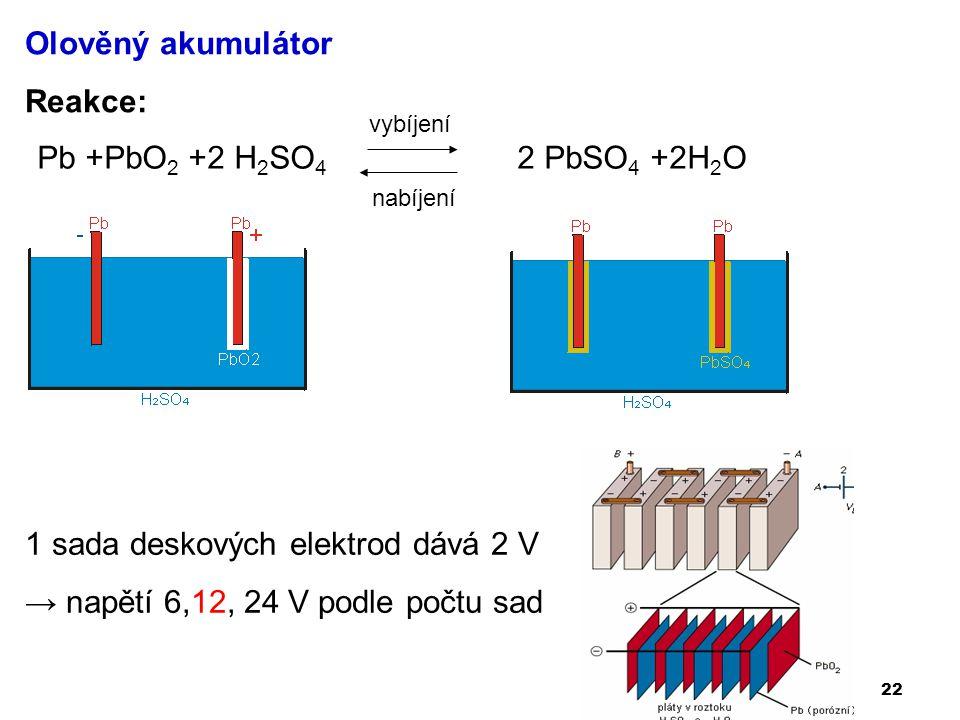 22 1 sada deskových elektrod dává 2 V → napětí 6,12, 24 V podle počtu sad Pb +PbO 2 +2 H 2 SO 4 2 PbSO 4 +2H 2 O vybíjení nabíjení Olověný akumulátor