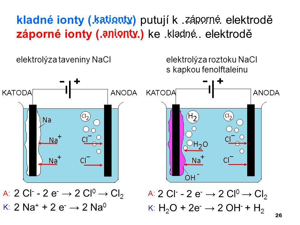 26 kladné ionty (………..) putují k ……….. elektrodě záporné ionty (………..) ke ………. elektrodě elektrolýza taveniny NaClelektrolýza roztoku NaCl s kapkou fe
