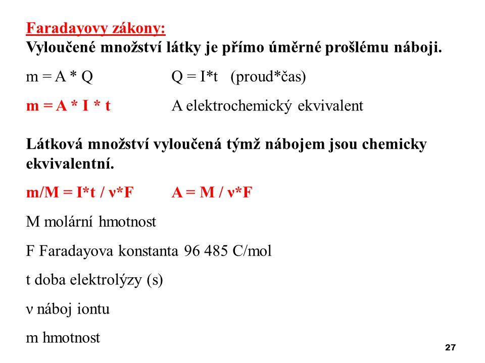 27 Faradayovy zákony: Vyloučené množství látky je přímo úměrné prošlému náboji. m = A * Q Q = I*t (proud*čas) m = A * I * tA elektrochemický ekvivalen