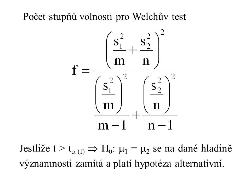 Počet stupňů volnosti pro Welchův test Jestliže t > t  (f)  H 0 :  1 =  2 se na dané hladině významnosti zamítá a platí hypotéza alternativní.