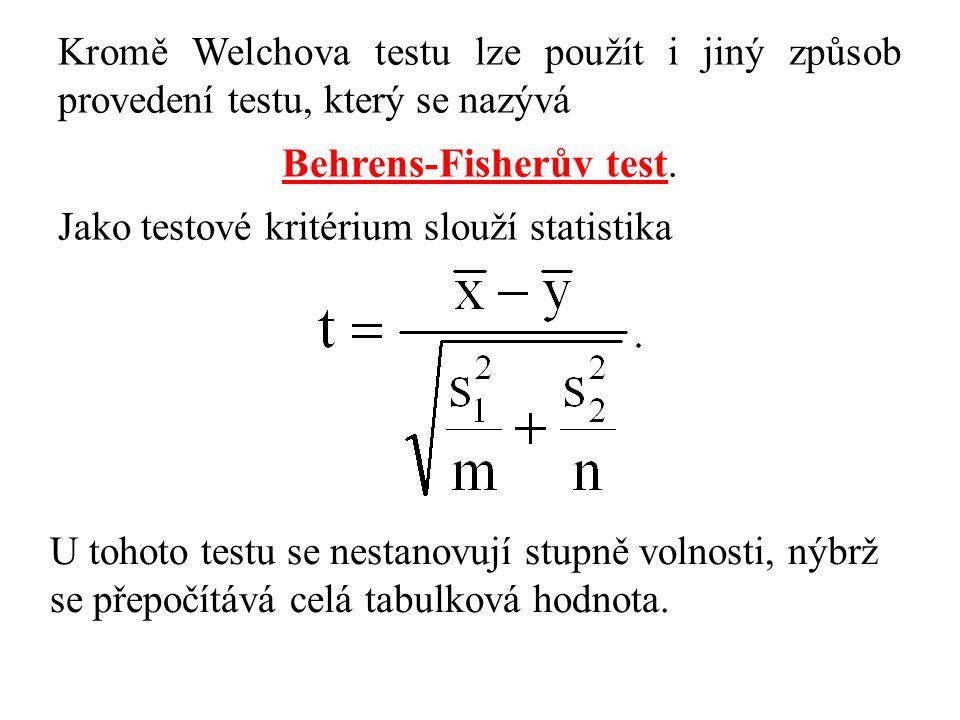 Kromě Welchova testu lze použít i jiný způsob provedení testu, který se nazývá Behrens-Fisherův test. Jako testové kritérium slouží statistika U tohot