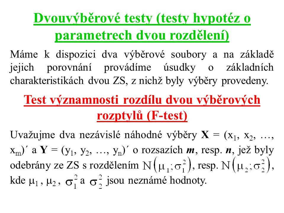 Dvouvýběrové testy (testy hypotéz o parametrech dvou rozdělení) Máme k dispozici dva výběrové soubory a na základě jejich porovnání provádíme úsudky o