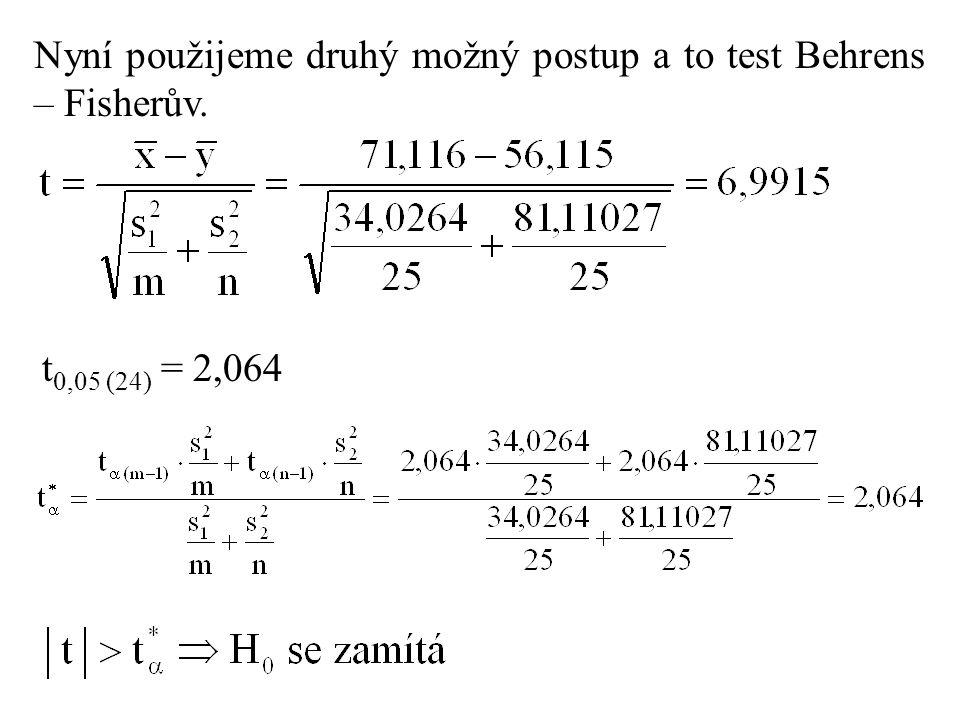 Nyní použijeme druhý možný postup a to test Behrens – Fisherův. t 0,05 (24) = 2,064