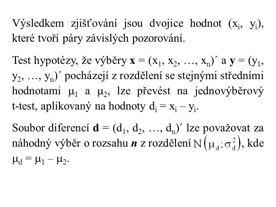 Výsledkem zjišťování jsou dvojice hodnot (x i, y i ), které tvoří páry závislých pozorování. Test hypotézy, že výběry x = (x 1, x 2, …, x n )´ a y = (