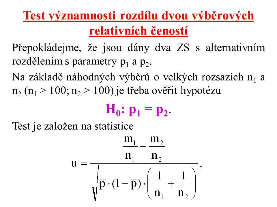 Test významnosti rozdílu dvou výběrových relativních čeností Přepokládejme, že jsou dány dva ZS s alternativním rozdělením s parametry p 1 a p 2. Na z