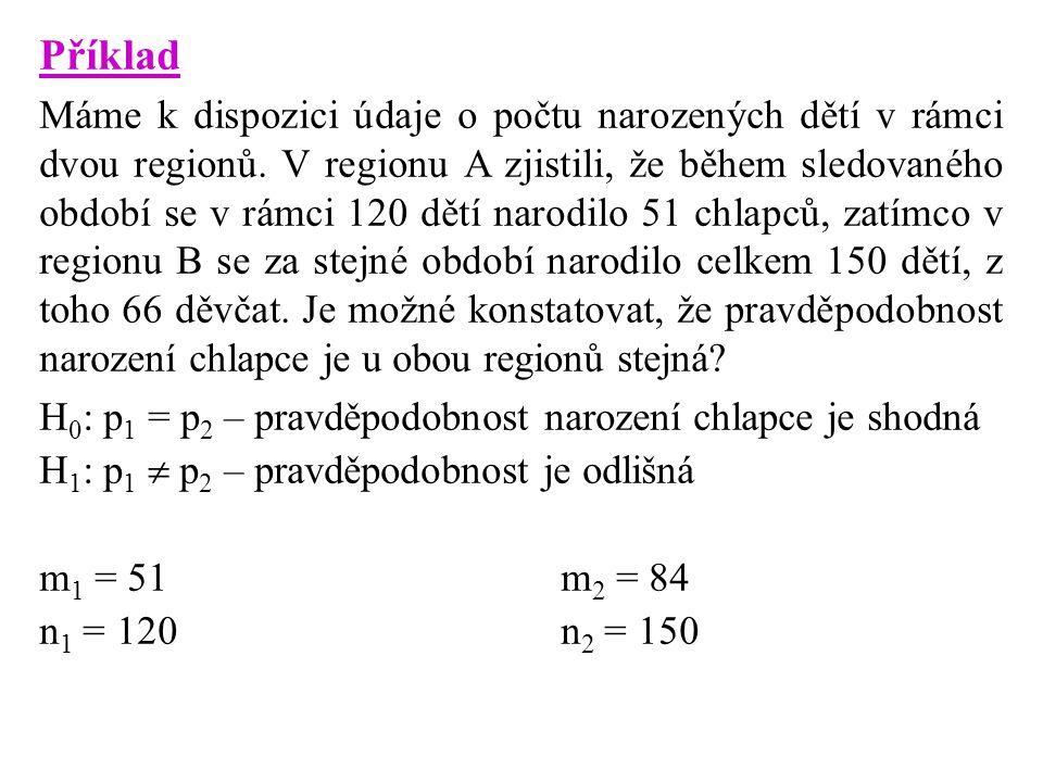 Příklad Máme k dispozici údaje o počtu narozených dětí v rámci dvou regionů. V regionu A zjistili, že během sledovaného období se v rámci 120 dětí nar