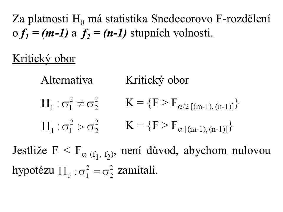 Za platnosti H 0 má statistika Snedecorovo F-rozdělení o f 1 = (m-1) a f 2 = (n-1) stupních volnosti. Kritický obor AlternativaKritický obor K =  F >