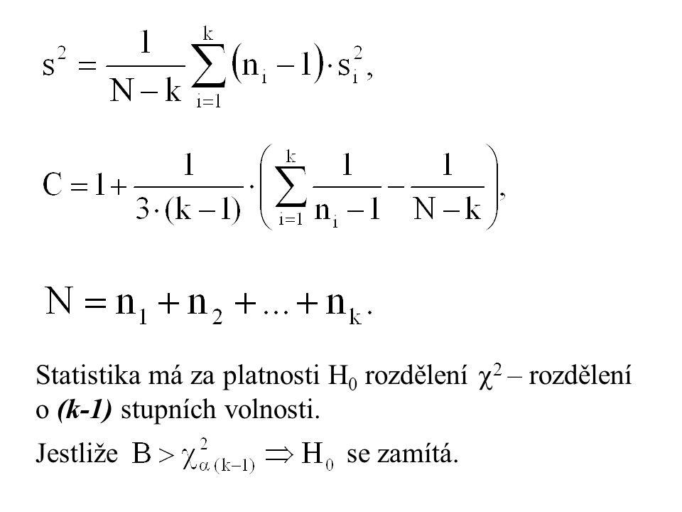 Statistika má za platnosti H 0 rozdělení  2 – rozdělení o (k-1) stupních volnosti. Jestliže se zamítá.
