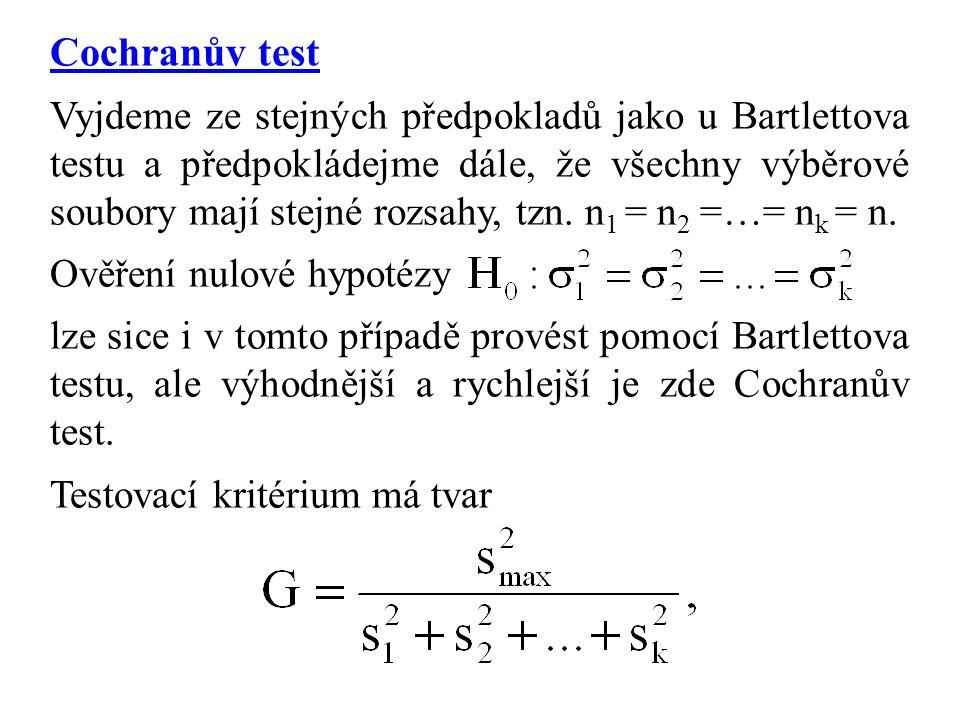 Cochranův test Vyjdeme ze stejných předpokladů jako u Bartlettova testu a předpokládejme dále, že všechny výběrové soubory mají stejné rozsahy, tzn. n