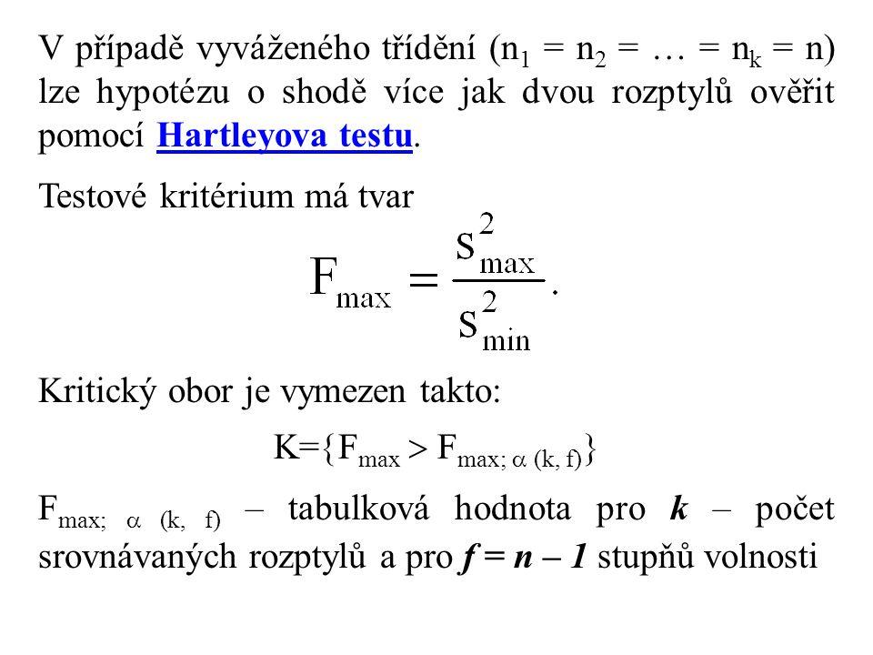 V případě vyváženého třídění (n 1 = n 2 = … = n k = n) lze hypotézu o shodě více jak dvou rozptylů ověřit pomocí Hartleyova testu. Testové kritérium m