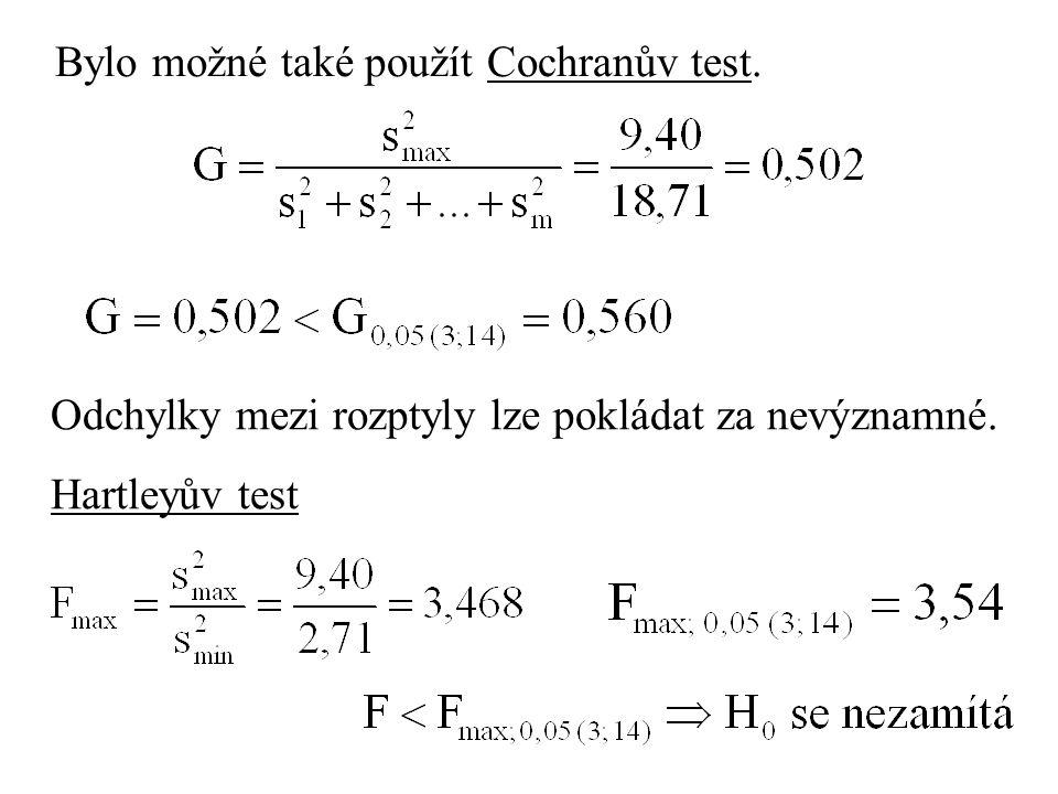 Bylo možné také použít Cochranův test. Odchylky mezi rozptyly lze pokládat za nevýznamné. Hartleyův test