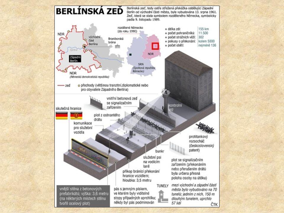 Zeď měla celkovou délku 155 kilometrů (43,1 kilometrů s hranicí Západního Berlína, 111,9 kilometrů byla hranice mezi Západním Berlínem a Braniborskem)