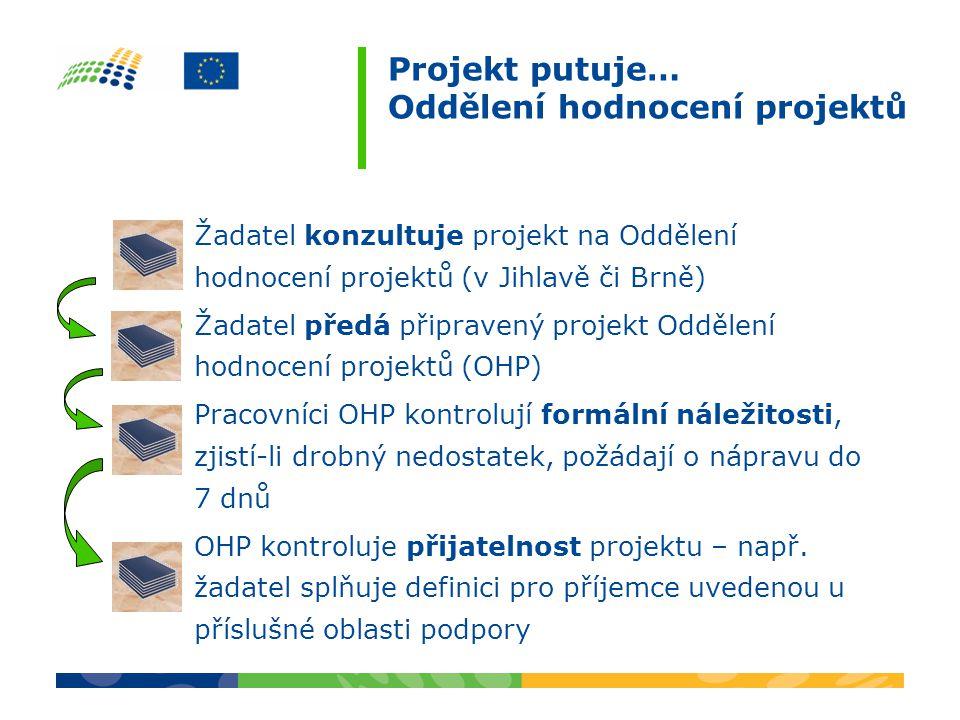 Projekt putuje… Oddělení hodnocení projektů •Žadatel konzultuje projekt na Oddělení hodnocení projektů (v Jihlavě či Brně) •Žadatel předá připravený projekt Oddělení hodnocení projektů (OHP) •Pracovníci OHP kontrolují formální náležitosti, zjistí-li drobný nedostatek, požádají o nápravu do 7 dnů •OHP kontroluje přijatelnost projektu – např.