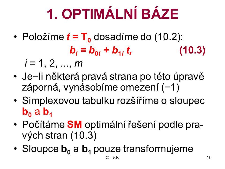 © L&K10 1. OPTIMÁLNÍ BÁZE •Položíme t = T 0 dosadíme do (10.2): b i = b 0i + b 1i t, (10.3) i = 1, 2,..., m •Je−li některá pravá strana po této úpravě
