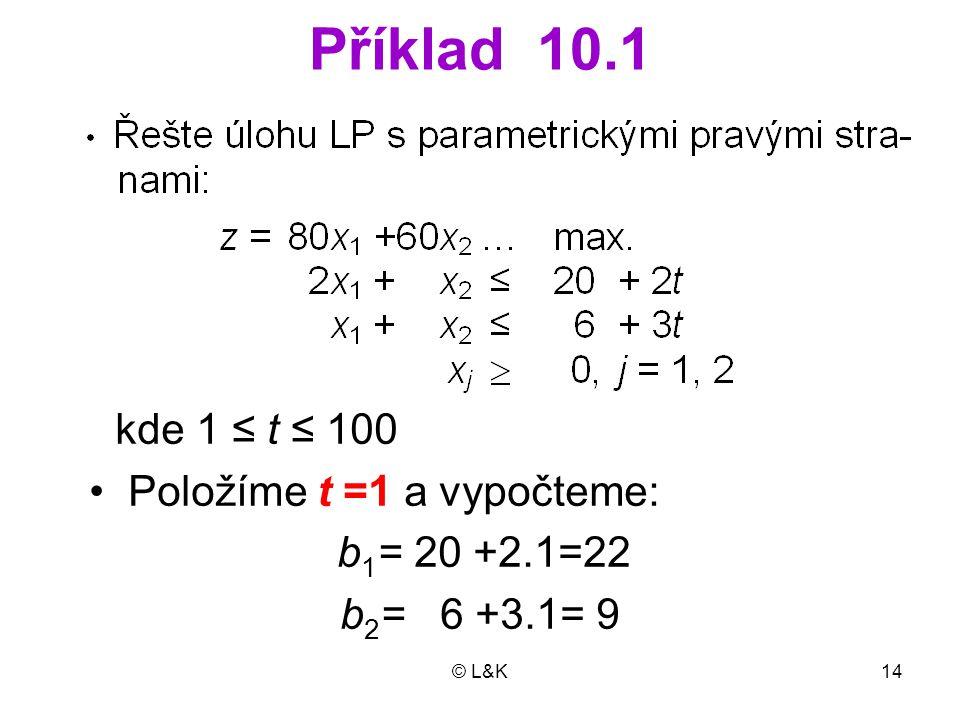 © L&K14 Příklad 10.1 kde 1 ≤ t ≤ 100 • Položíme t =1 a vypočteme: b 1 = 20 +2.1=22 b 2 = 6 +3.1= 9