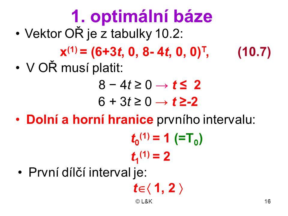 © L&K16 •V OŘ musí platit: 8 − 4t ≥ 0 → t ≤ 2 6 + 3t ≥ 0 → t ≥-2 •Dolní a horní hranice prvního intervalu: t 0 (1) = 1 (=T 0 ) t 1 (1) = 2 •První dílč