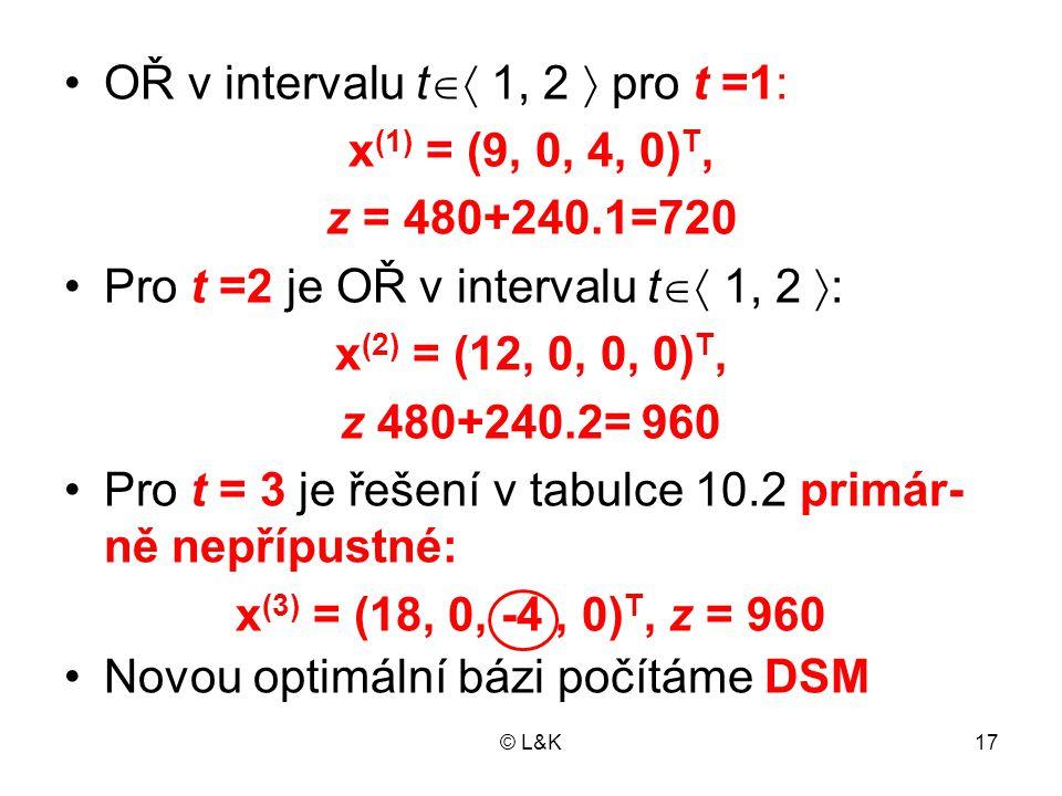 © L&K17 •OŘ v intervalu t  1, 2  pro t =1: x (1) = (9, 0, 4, 0) T, z = 480+240.1=720 •Pro t =2 je OŘ v intervalu t  1, 2  : x (2) = (12, 0, 0, 0