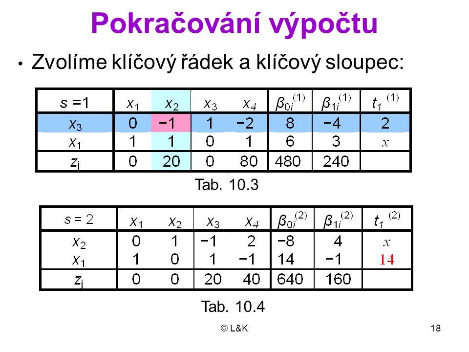 © L&K18 Pokračování výpočtu • Zvolíme klíčový řádek a klíčový sloupec: Tab. 10.3 Tab. 10.4