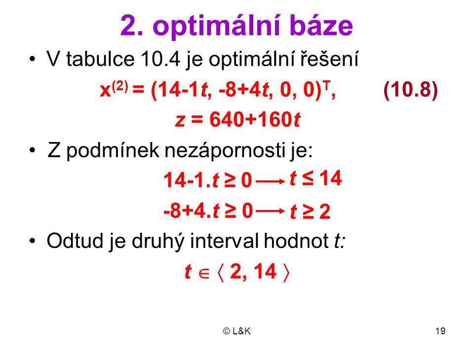 © L&K19 2. optimální báze •V tabulce 10.4 je optimální řešení x (2) = (14-1t, -8+4t, 0, 0) T, (10.8) z = 640+160t • Z podmínek nezápornosti je: 14-1.t