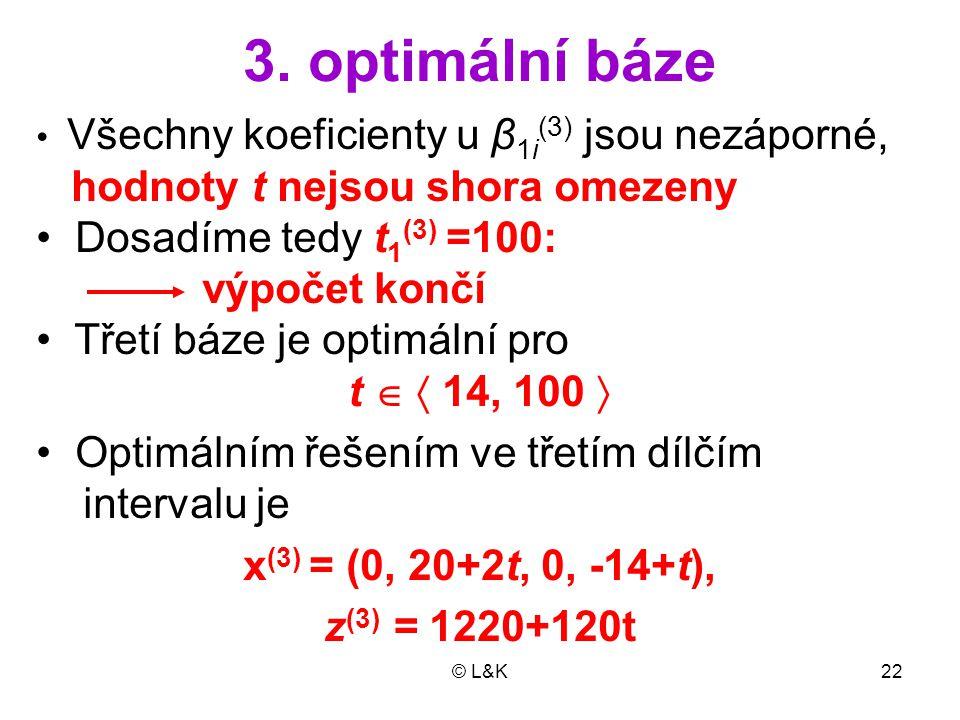 © L&K22 3. optimální báze • Všechny koeficienty u β 1i (3) jsou nezáporné, hodnoty t nejsou shora omezeny • Dosadíme tedy t 1 (3) =100: výpočet končí