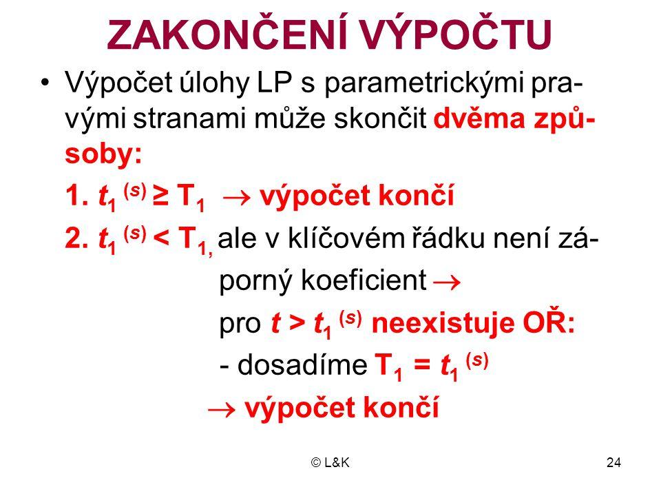 © L&K24 ZAKONČENÍ VÝPOČTU •Výpočet úlohy LP s parametrickými pra- vými stranami může skončit dvěma způ- soby: 1. t 1 (s) ≥ T 1  výpočet končí 2. t 1
