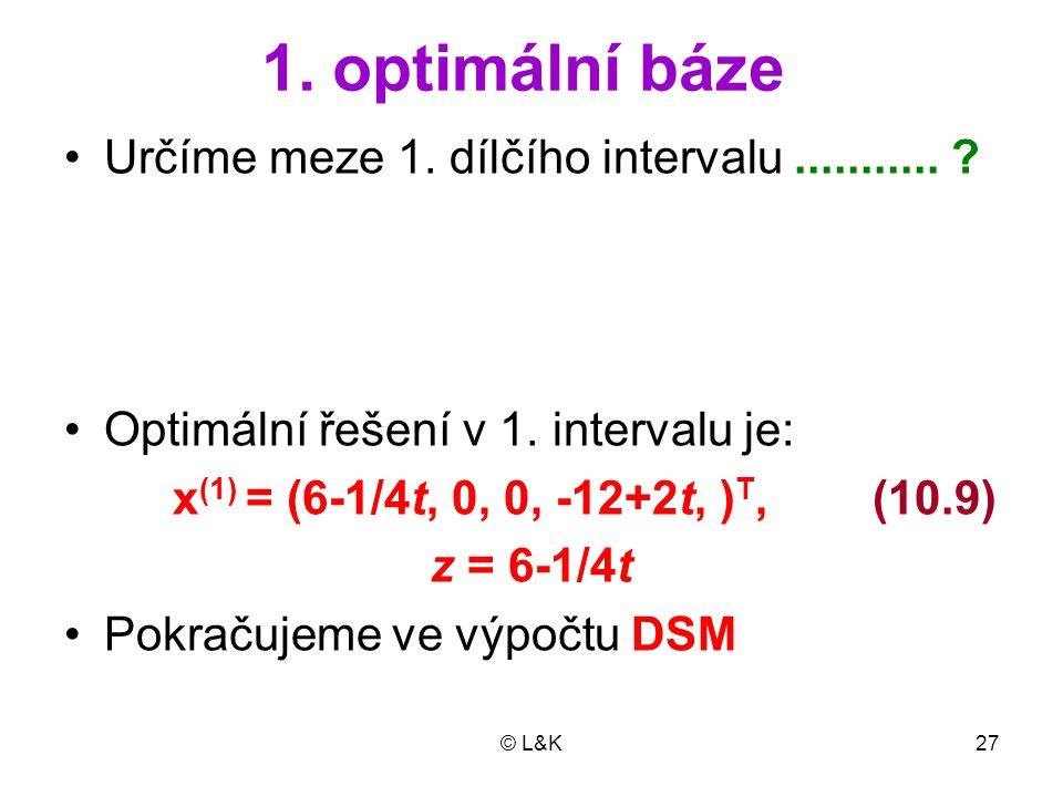 © L&K27 •Určíme meze 1. dílčího intervalu........... ? •Optimální řešení v 1. intervalu je: x (1) = (6-1/4t, 0, 0, -12+2t, ) T, (10.9) z = 6-1/4t •Pok