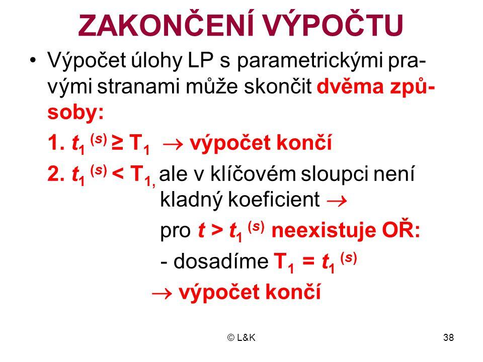 © L&K38 ZAKONČENÍ VÝPOČTU •Výpočet úlohy LP s parametrickými pra- vými stranami může skončit dvěma způ- soby: 1. t 1 (s) ≥ T 1  výpočet končí 2. t 1