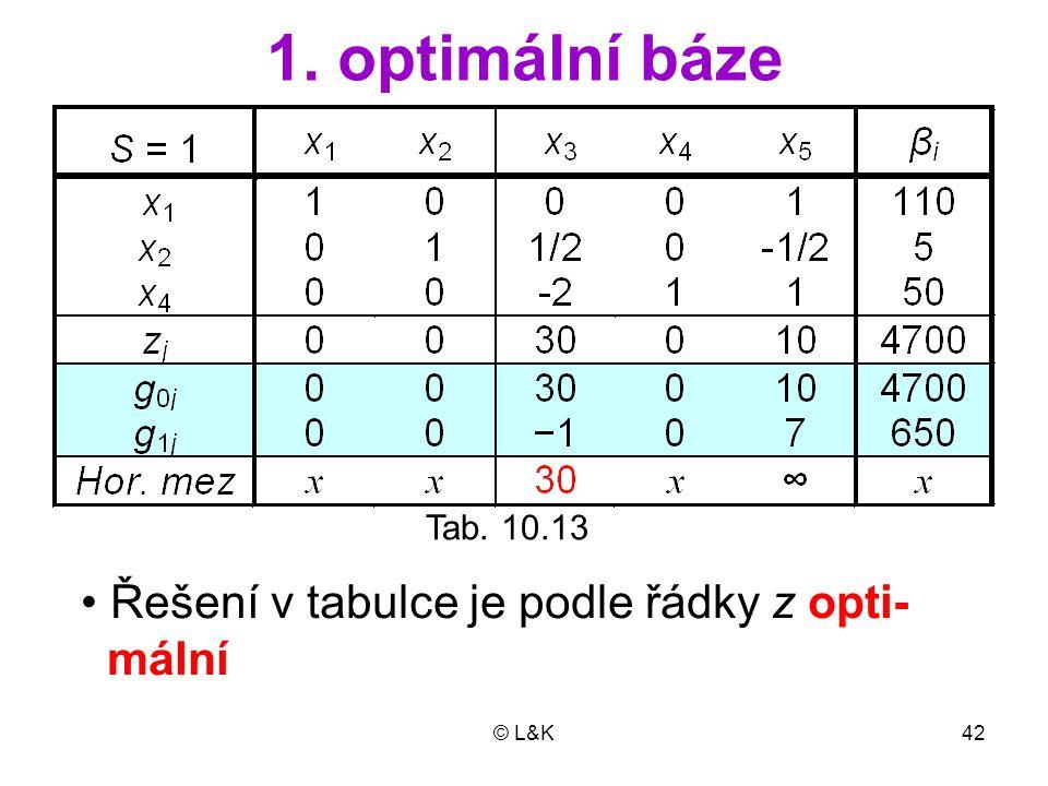 © L&K42 1. optimální báze • Řešení v tabulce je podle řádky z opti- mální Tab. 10.13