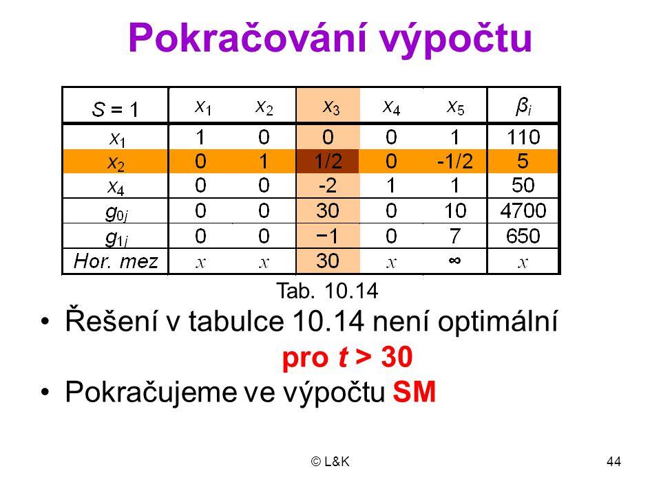 © L&K44 Pokračování výpočtu •Řešení v tabulce 10.14 není optimální pro t > 30 •Pokračujeme ve výpočtu SM Tab. 10.14