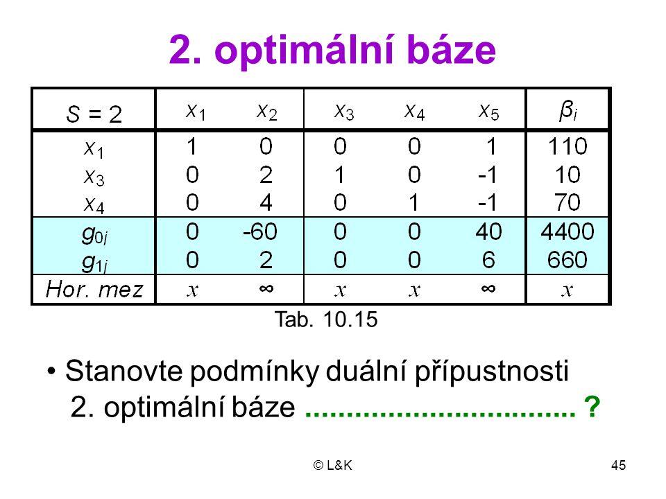 © L&K45 2. optimální báze •Tab. 10.17 Tab. 10.15 • Stanovte podmínky duální přípustnosti 2. optimální báze................................. ?