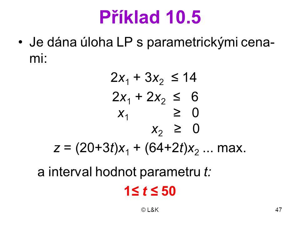 © L&K47 Příklad 10.5 •Je dána úloha LP s parametrickými cena- mi: 2x 1 + 3x 2 ≤ 14 2x 1 + 2x 2 ≤ 6 x 1 ≥ 0 x 2 ≥ 0 z = (20+3t)x 1 + (64+2t)x 2... max.