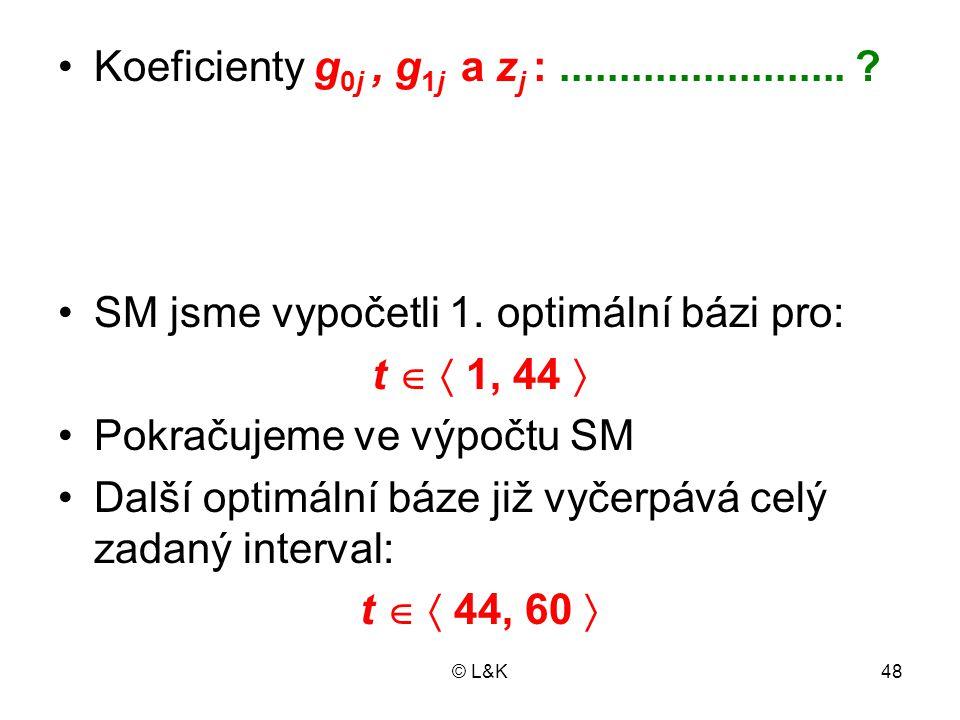 © L&K48 •Koeficienty g 0j, g 1j a z j :........................ ? •SM jsme vypočetli 1. optimální bázi pro: t   1, 44  •Pokračujeme ve výpočtu SM •