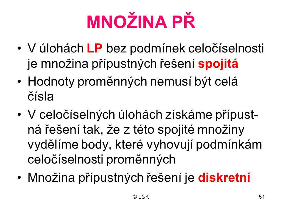 © L&K51 MNOŽINA PŘ •V úlohách LP bez podmínek celočíselnosti je množina přípustných řešení spojitá •Hodnoty proměnných nemusí být celá čísla •V celočí