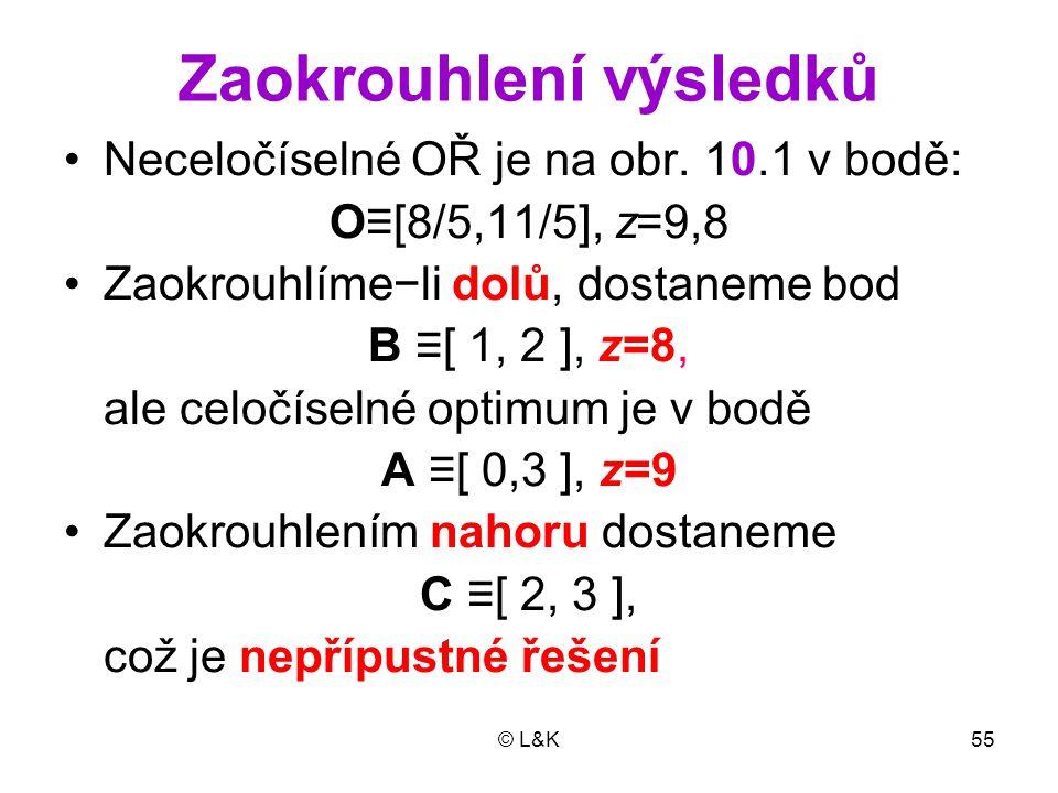 © L&K55 Zaokrouhlení výsledků •Neceločíselné OŘ je na obr. 10.1 v bodě: O≡[8/5,11/5], z=9,8 •Zaokrouhlíme−li dolů, dostaneme bod B ≡[ 1, 2 ], z=8, ale