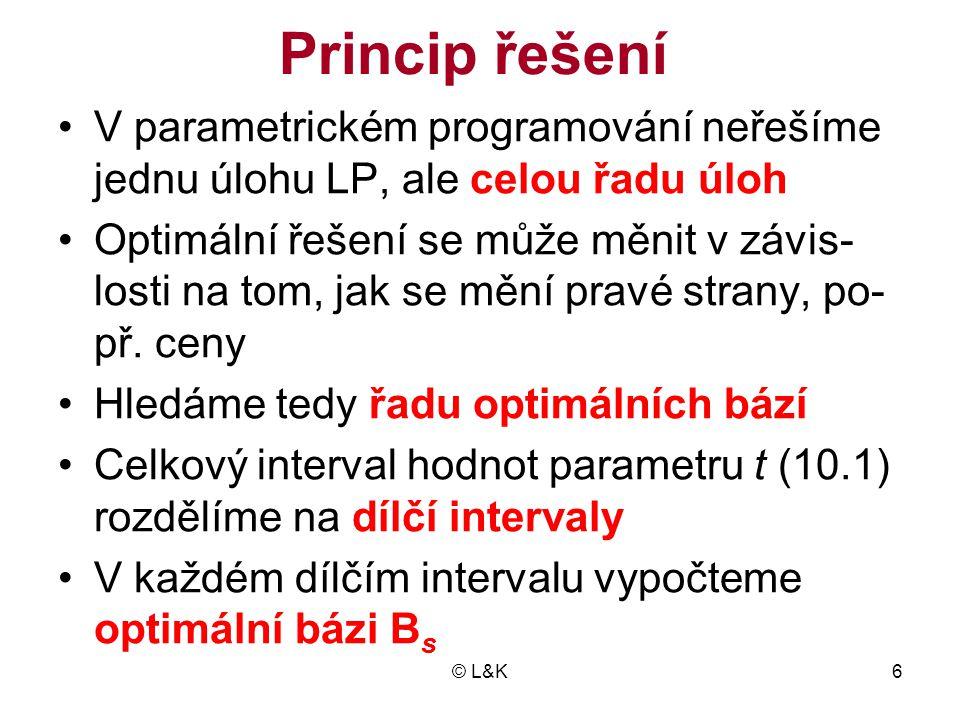 © L&K6 •V parametrickém programování neřešíme jednu úlohu LP, ale celou řadu úloh •Optimální řešení se může měnit v závis- losti na tom, jak se mění p