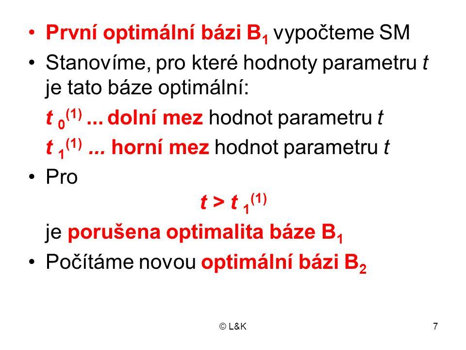 © L&K7 •První optimální bázi B 1 vypočteme SM •Stanovíme, pro které hodnoty parametru t je tato báze optimální: t 0 (1)... dolní mez hodnot parametru