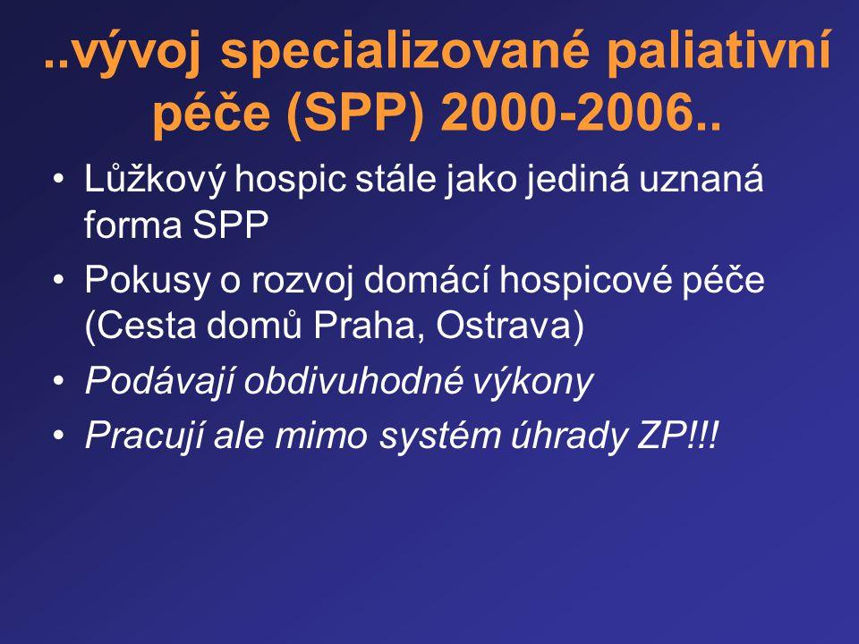 ..vývoj specializované paliativní péče (SPP) 2000-2006.. •Lůžkový hospic stále jako jediná uznaná forma SPP •Pokusy o rozvoj domácí hospicové péče (Ce