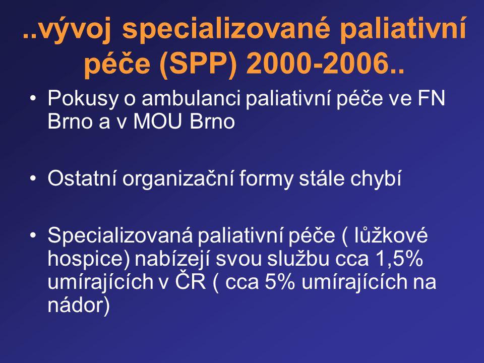 ..vývoj specializované paliativní péče (SPP) 2000-2006.. •Pokusy o ambulanci paliativní péče ve FN Brno a v MOU Brno •Ostatní organizační formy stále