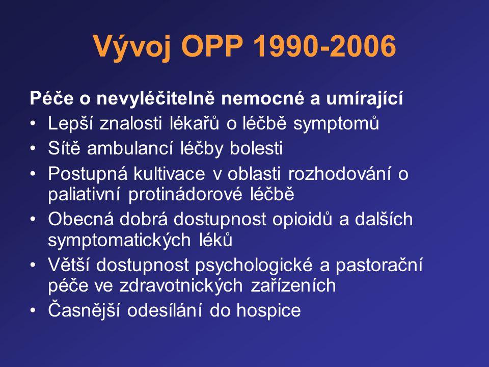 Vývoj OPP 1990-2006 Péče o nevyléčitelně nemocné a umírající •Lepší znalosti lékařů o léčbě symptomů •Sítě ambulancí léčby bolesti •Postupná kultivace