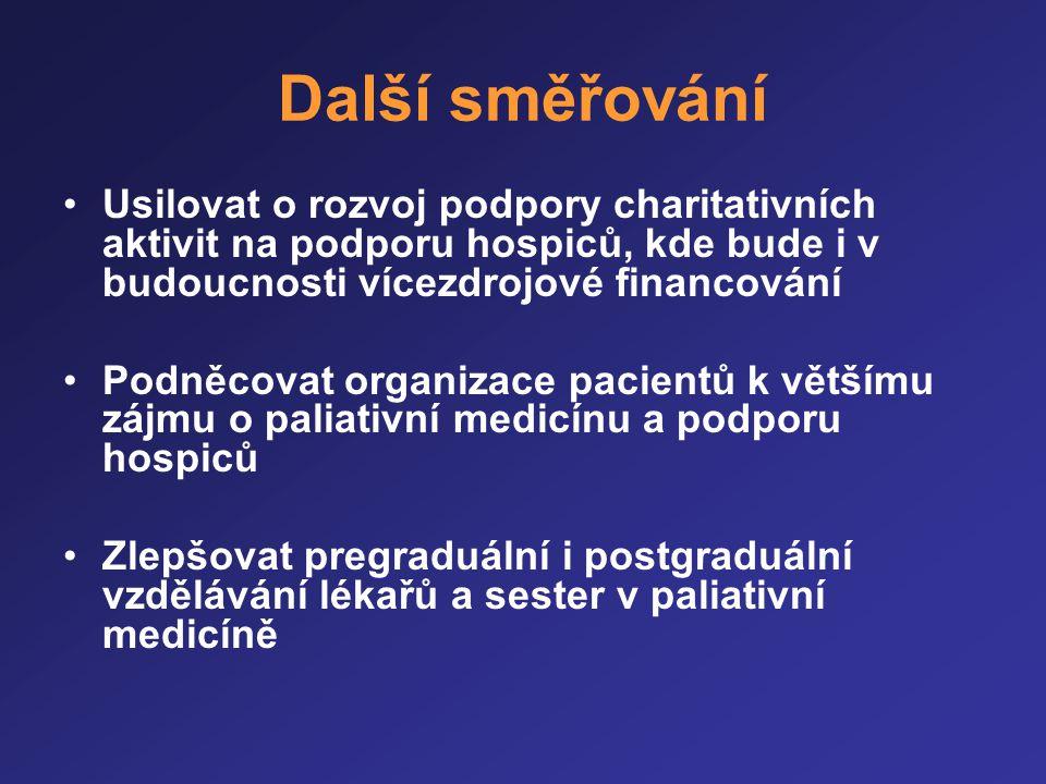 Další směřování •Usilovat o rozvoj podpory charitativních aktivit na podporu hospiců, kde bude i v budoucnosti vícezdrojové financování •Podněcovat or