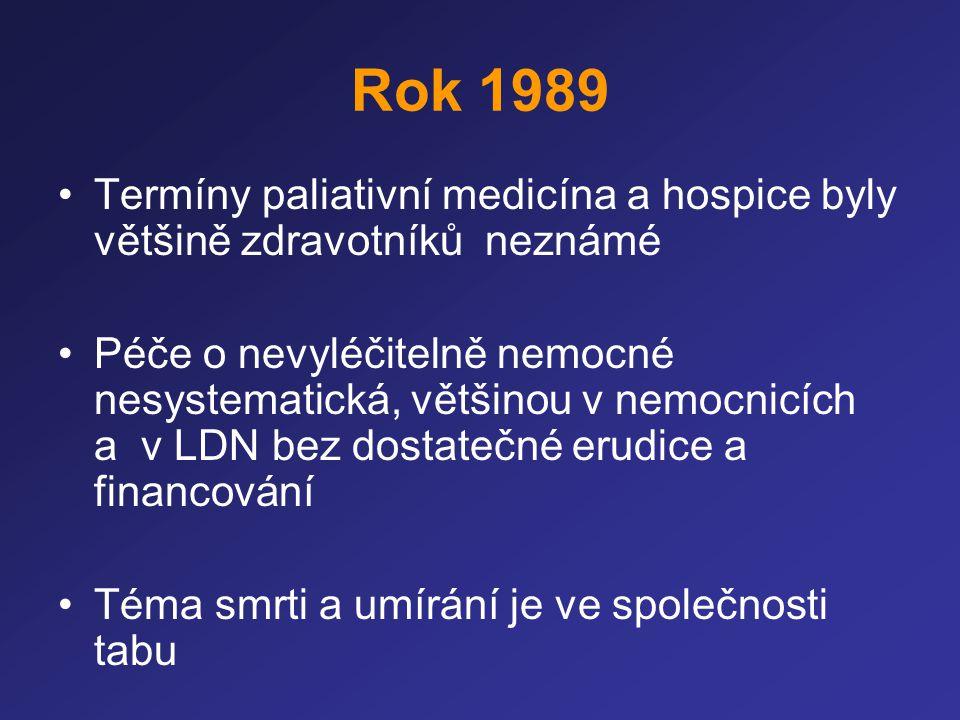Rok 1989 •Termíny paliativní medicína a hospice byly většině zdravotníků neznámé •Péče o nevyléčitelně nemocné nesystematická, většinou v nemocnicích