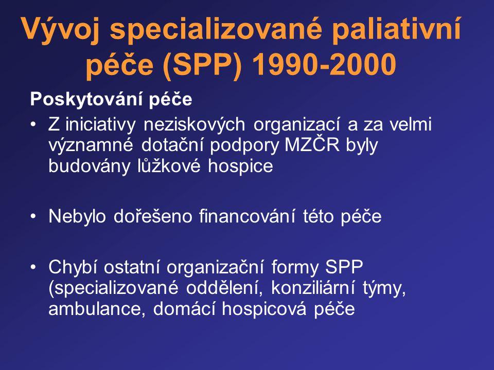 Vývoj specializované paliativní péče (SPP) 1990-2000 Poskytování péče •Z iniciativy neziskových organizací a za velmi významné dotační podpory MZČR by
