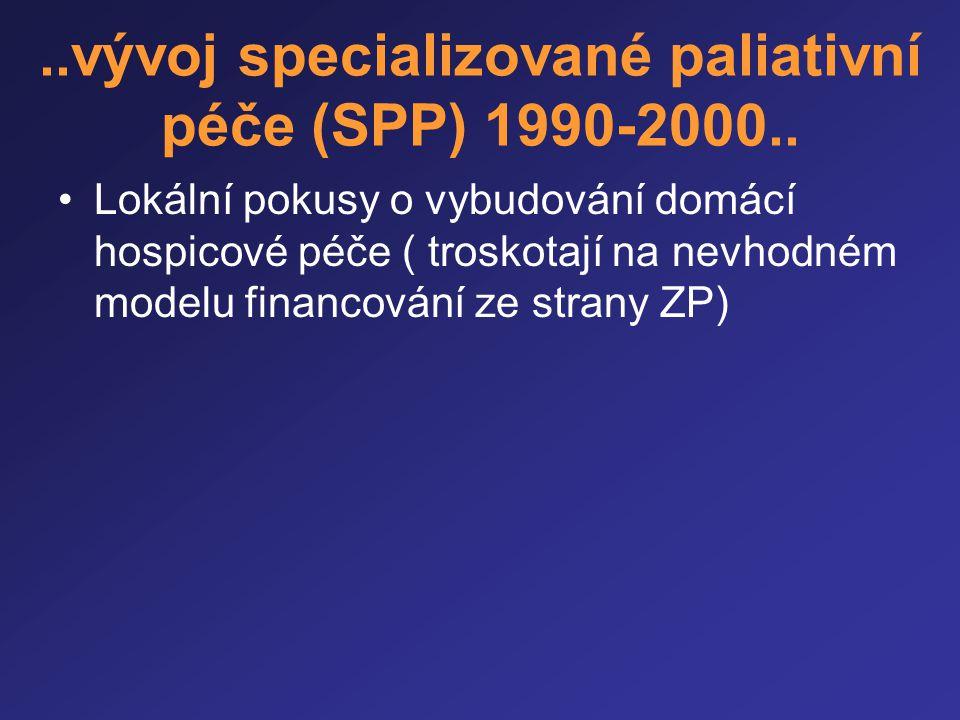 ..vývoj specializované paliativní péče (SPP) 1990-2000.. •Lokální pokusy o vybudování domácí hospicové péče ( troskotají na nevhodném modelu financová