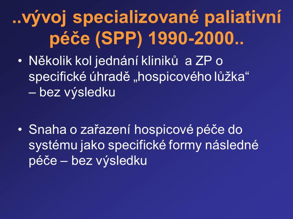 """..vývoj specializované paliativní péče (SPP) 1990-2000.. •Několik kol jednání kliniků a ZP o specifické úhradě """"hospicového lůžka"""" – bez výsledku •Sna"""