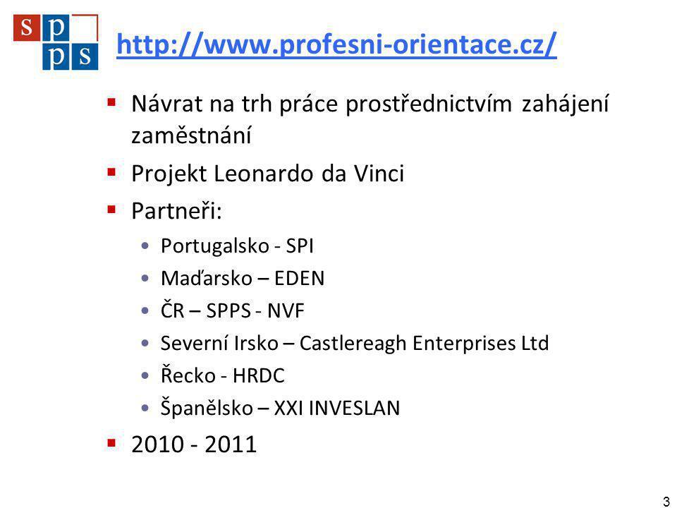 http://www.profesni-orientace.cz/  Návrat na trh práce prostřednictvím zahájení zaměstnání  Projekt Leonardo da Vinci  Partneři: •Portugalsko - SPI •Maďarsko – EDEN •ČR – SPPS - NVF •Severní Irsko – Castlereagh Enterprises Ltd •Řecko - HRDC •Španělsko – XXI INVESLAN  2010 - 2011 3