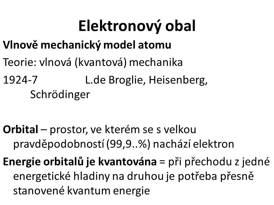 Elektronový obal Vlnově mechanický model atomu Teorie: vlnová (kvantová) mechanika 1924-7L.de Broglie, Heisenberg, Schrödinger Orbital – prostor, ve k