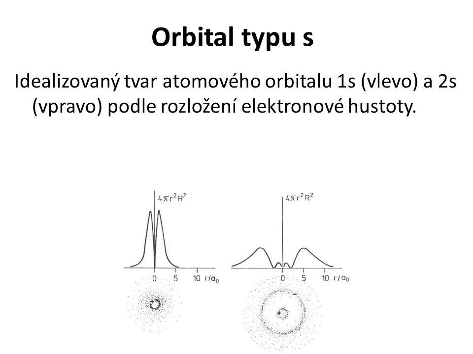 Orbital typu s Idealizovaný tvar atomového orbitalu 1s (vlevo) a 2s (vpravo) podle rozložení elektronové hustoty.