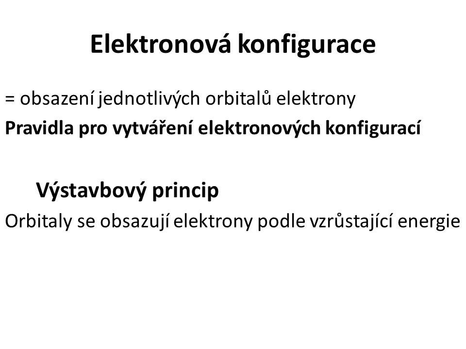 Elektronová konfigurace = obsazení jednotlivých orbitalů elektrony Pravidla pro vytváření elektronových konfigurací Výstavbový princip Orbitaly se obs