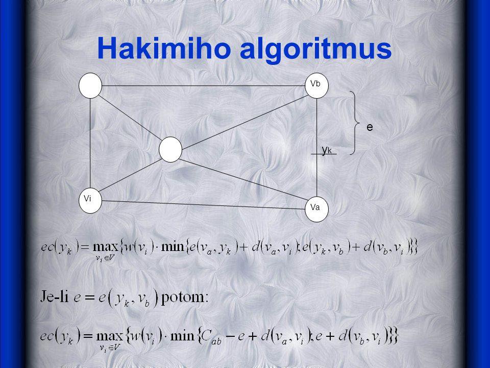 Hakimiho algoritmus ykyk Vb Va Vi e